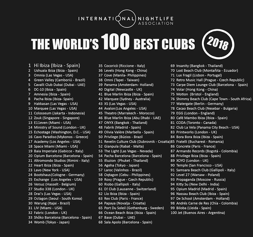 International Nightlife List of Top 100 Clubs in the World